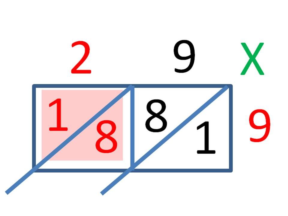Lattice multiplication - breaking down 2  digit multiplying, or ...